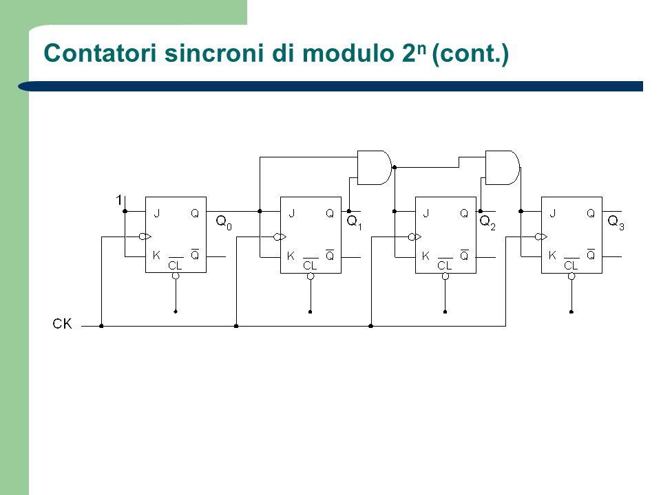 Contatori sincroni di modulo 2 n (cont.)