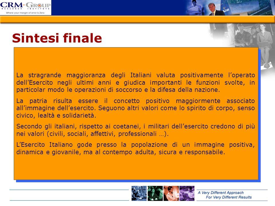 Sintesi finale La stragrande maggioranza degli Italiani valuta positivamente loperato dellEsercito negli ultimi anni e giudica importanti le funzioni