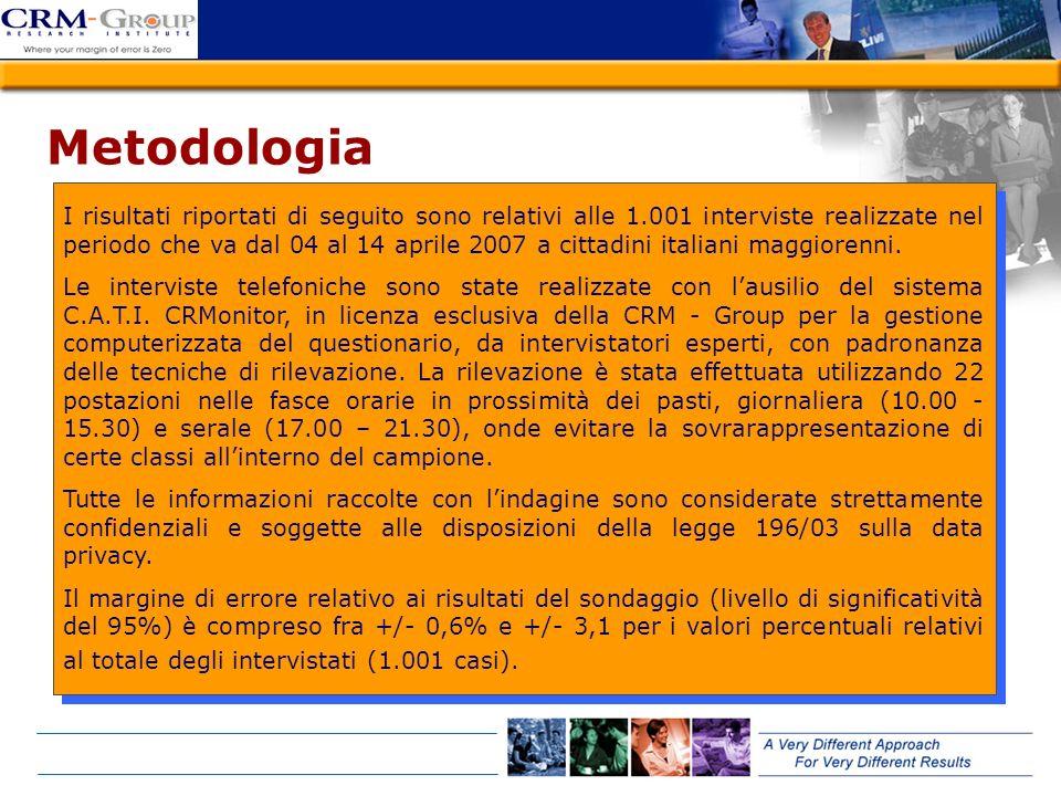 Metodologia I risultati riportati di seguito sono relativi alle 1.001 interviste realizzate nel periodo che va dal 04 al 14 aprile 2007 a cittadini it