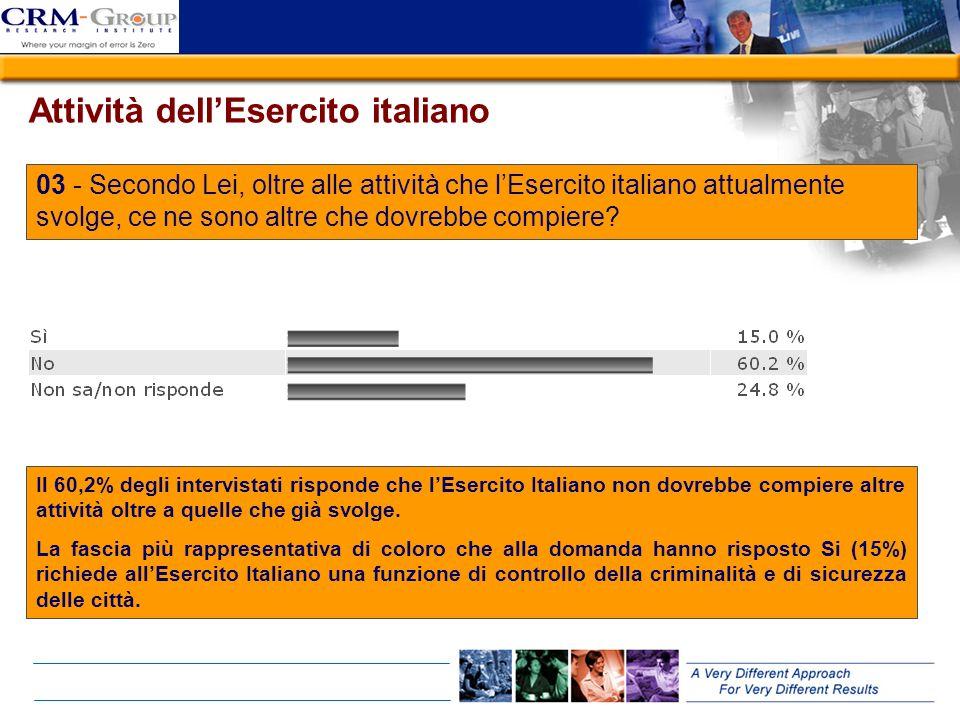 Attività dellEsercito italiano 03 - Secondo Lei, oltre alle attività che lEsercito italiano attualmente svolge, ce ne sono altre che dovrebbe compiere