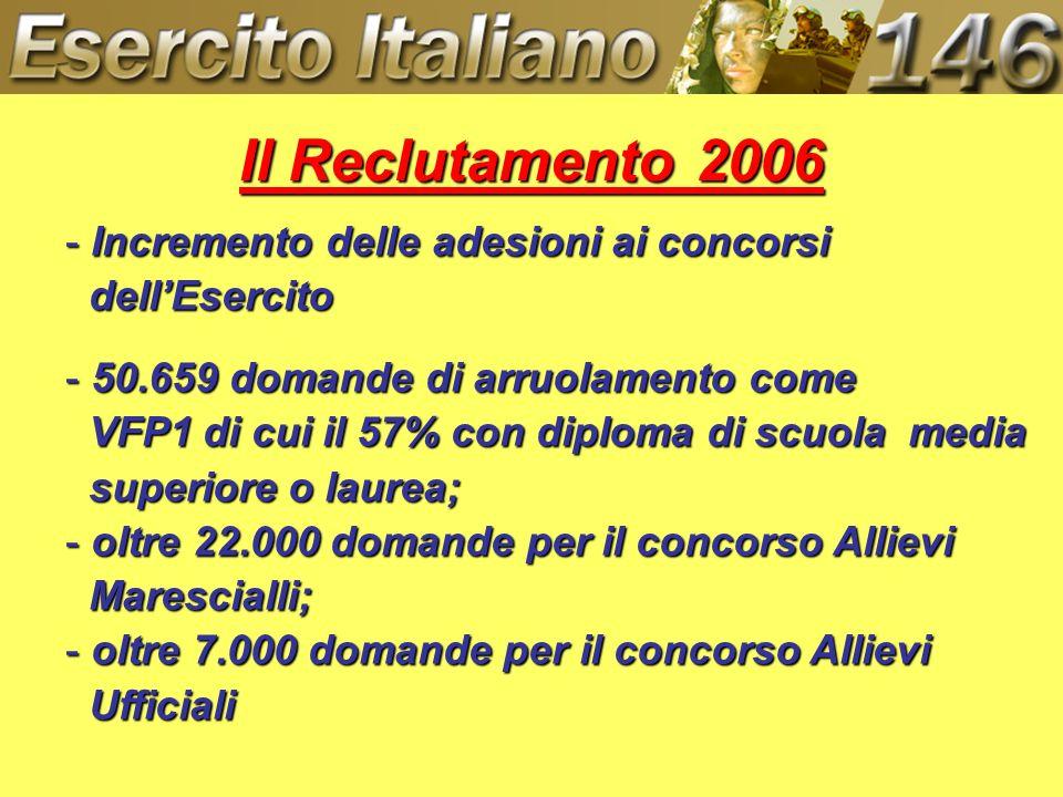 Il Reclutamento 2006 - Incremento delle adesioni ai concorsi dellEsercito dellEsercito - 50.659 domande di arruolamento come VFP1 di cui il 57% con di
