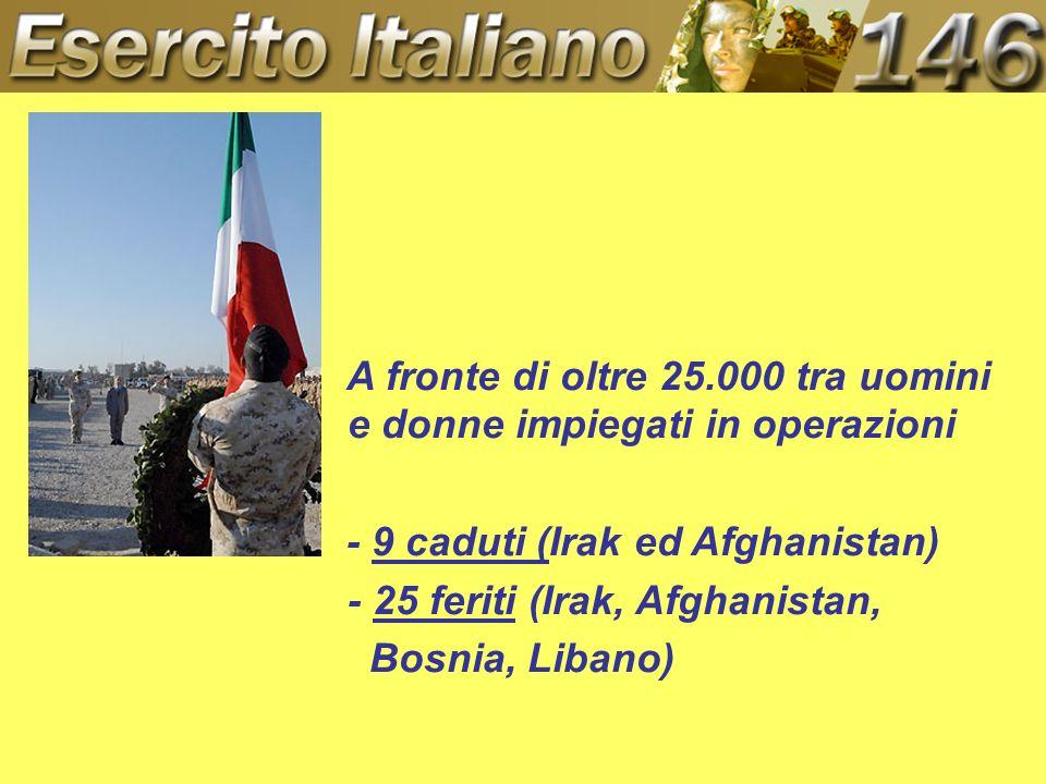 A fronte di oltre 25.000 tra uomini e donne impiegati in operazioni - 9 caduti (Irak ed Afghanistan) - 25 feriti (Irak, Afghanistan, Bosnia, Libano)