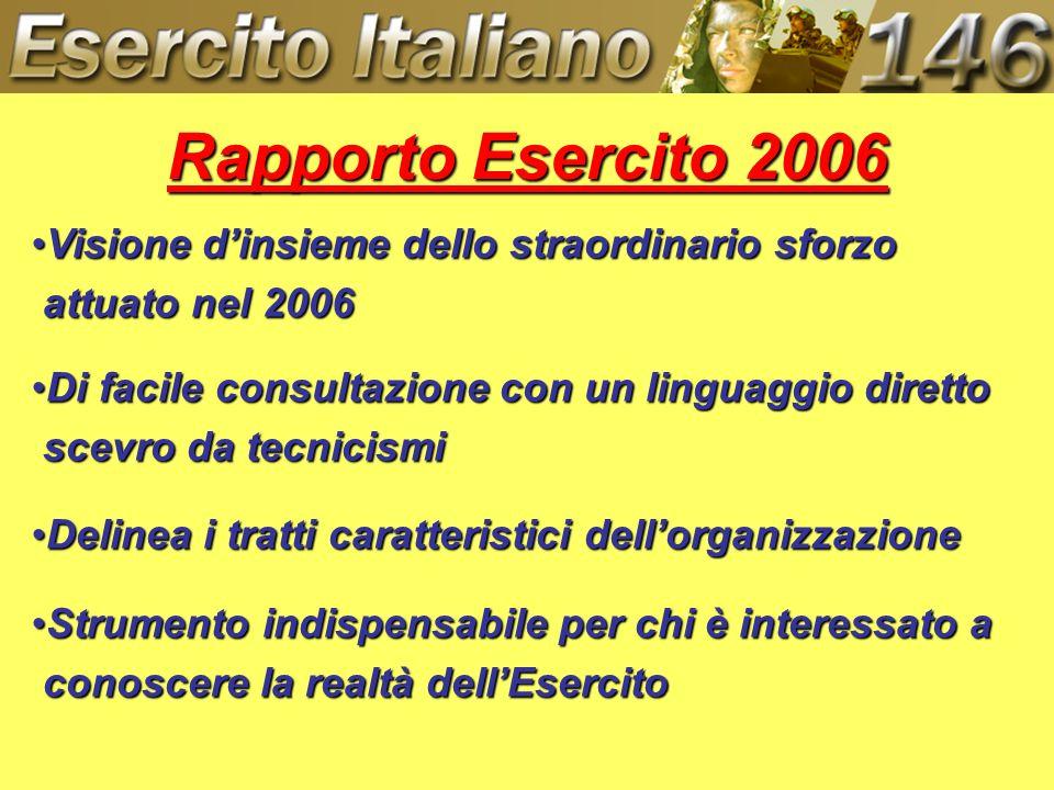 Rapporto Esercito 2006 Visione dinsieme dello straordinario sforzoVisione dinsieme dello straordinario sforzo attuato nel 2006 attuato nel 2006 Di fac