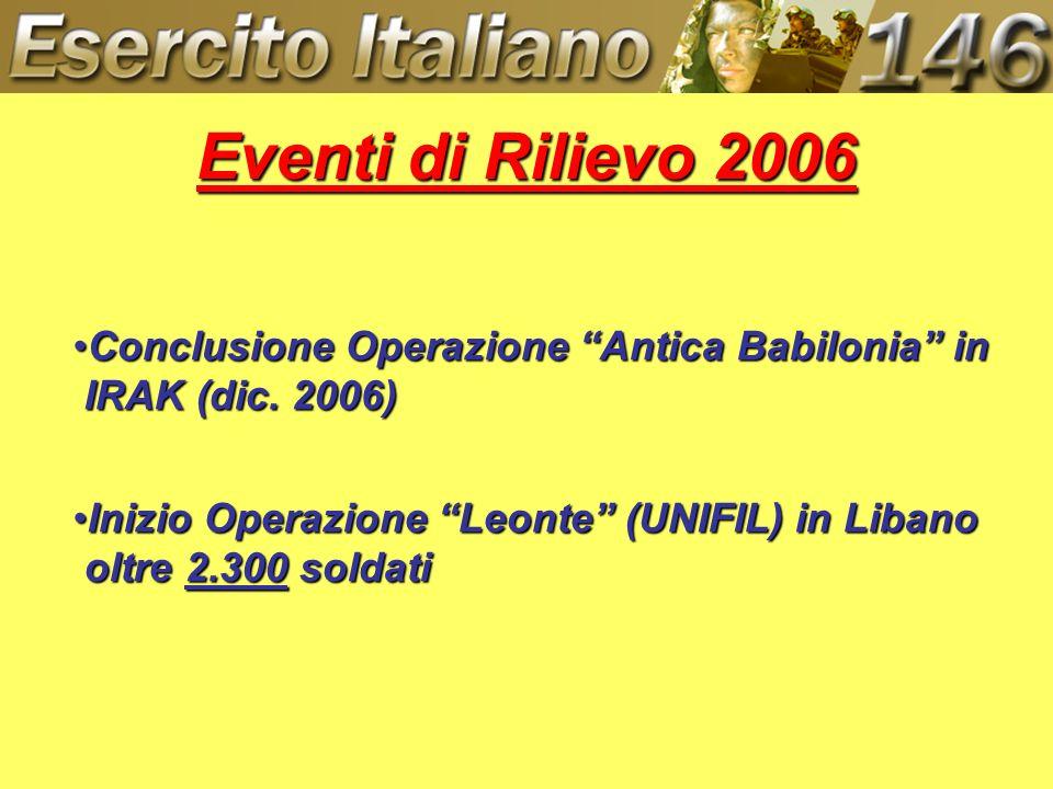 Eventi di Rilievo 2006 Conclusione Operazione Antica Babilonia inConclusione Operazione Antica Babilonia in IRAK (dic. 2006) IRAK (dic. 2006) Inizio O