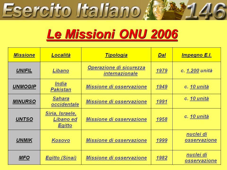 Le Missioni ONU 2006 MissioneLocalitàTipologiaDalImpegno E.I. UNIFILLibano Operazione di sicurezza internazionale 1979c. 1.200 unità UNMOGIP India Pak