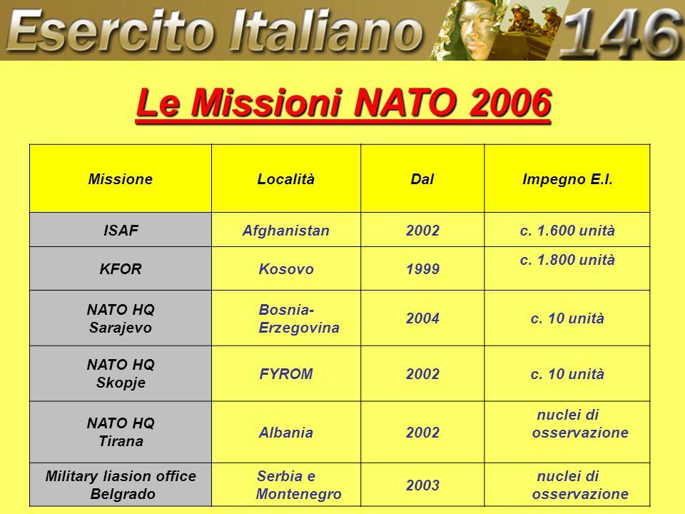 Le Missioni NATO 2006 MissioneLocalitàDalImpegno E.I. ISAFAfghanistan2002c. 1.600 unità KFORKosovo1999 c. 1.800 unità NATO HQ Sarajevo Bosnia- Erzegov