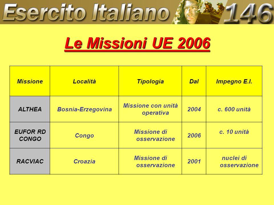 Le Missioni UE 2006 MissioneLocalitàTipologiaDalImpegno E.I. ALTHEABosnia-Erzegovina Missione con unità operativa 2004c. 600 unità EUFOR RD CONGO Cong