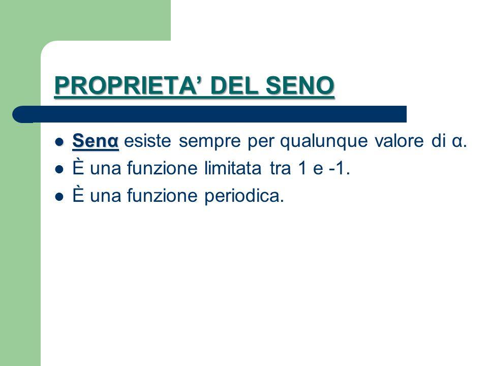 PROPRIETA DEL SENO Senα Senα esiste sempre per qualunque valore di α. È una funzione limitata tra 1 e -1. È una funzione periodica.