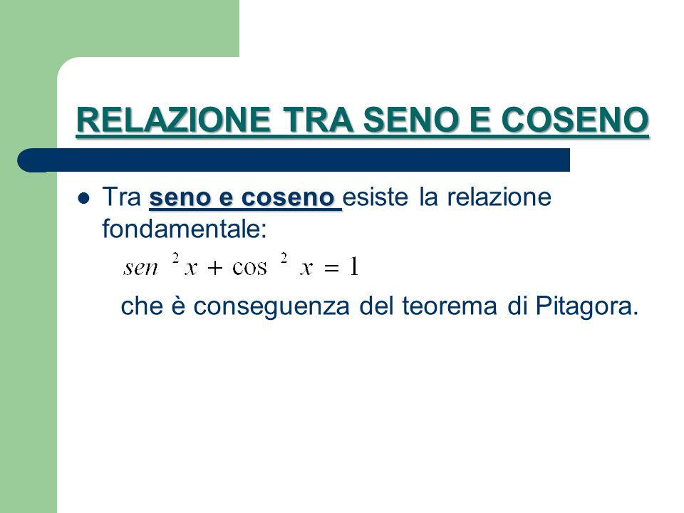 RELAZIONE TRA SENO E COSENO seno e coseno Tra seno e coseno esiste la relazione fondamentale: che è conseguenza del teorema di Pitagora.