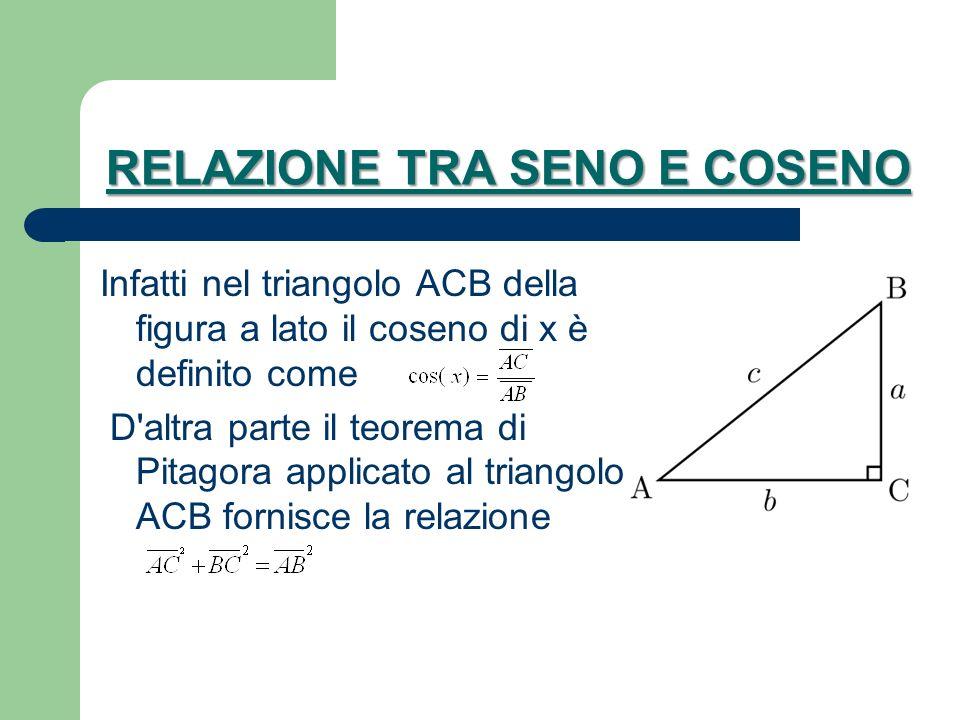 RELAZIONE TRA SENO E COSENO Infatti nel triangolo ACB della figura a lato il coseno di x è definito come D'altra parte il teorema di Pitagora applicat