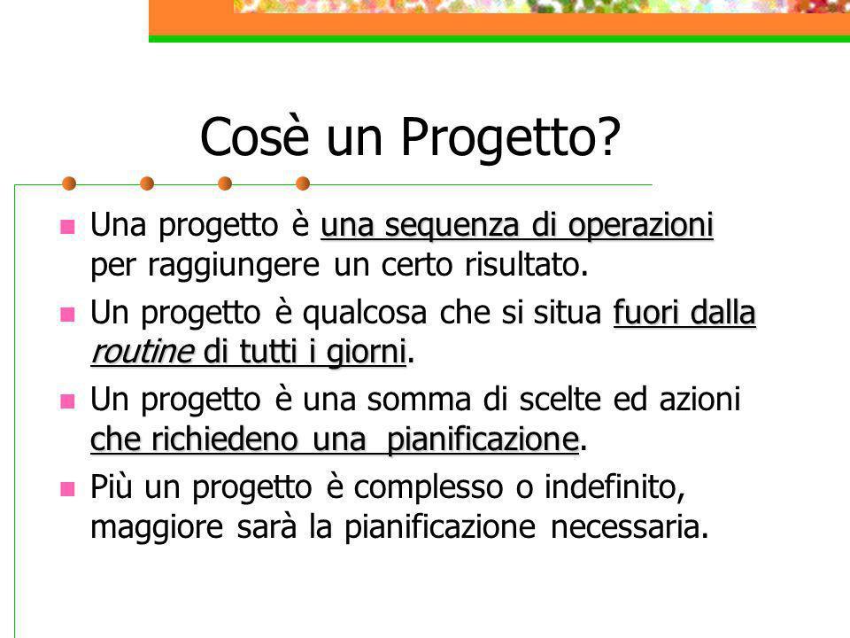 Cosè un Progetto? una sequenza di operazioni Una progetto è una sequenza di operazioni per raggiungere un certo risultato. fuori dalla routine di tutt