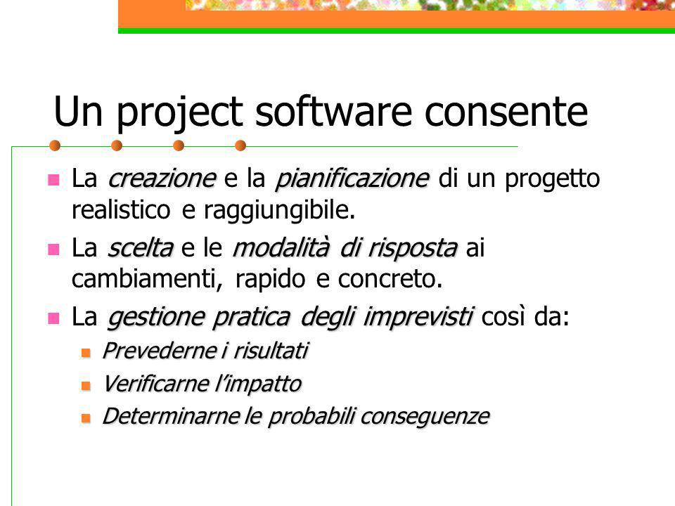Un project software consente creazionepianificazione La creazione e la pianificazione di un progetto realistico e raggiungibile. scelta modalità di ri