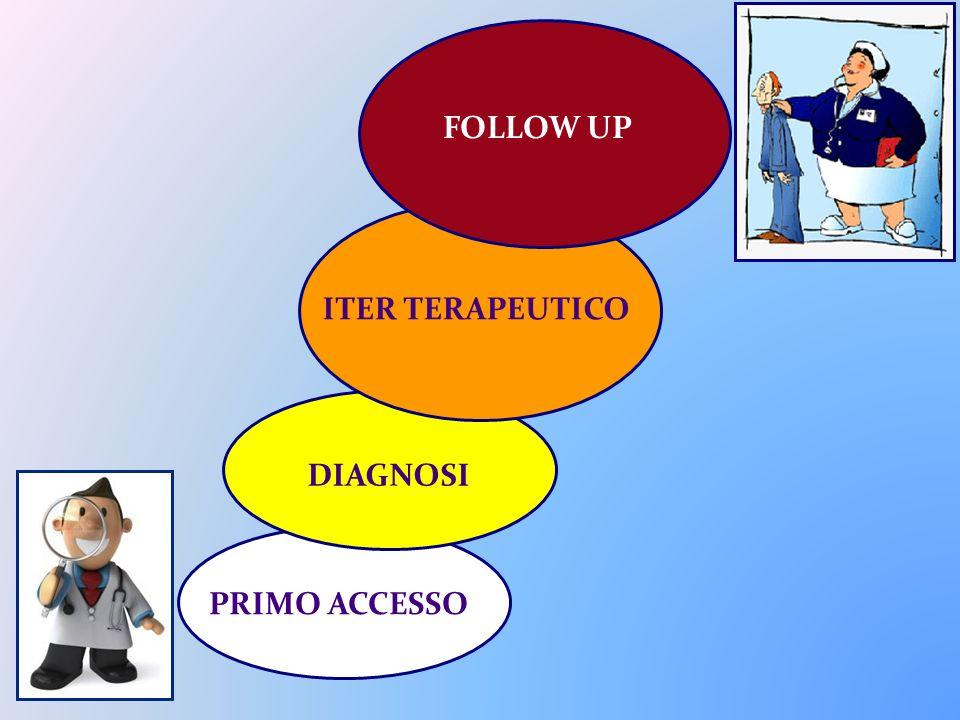 PRIMO ACCESSO DIAGNOSI ITER TERAPEUTICO FOLLOW UP