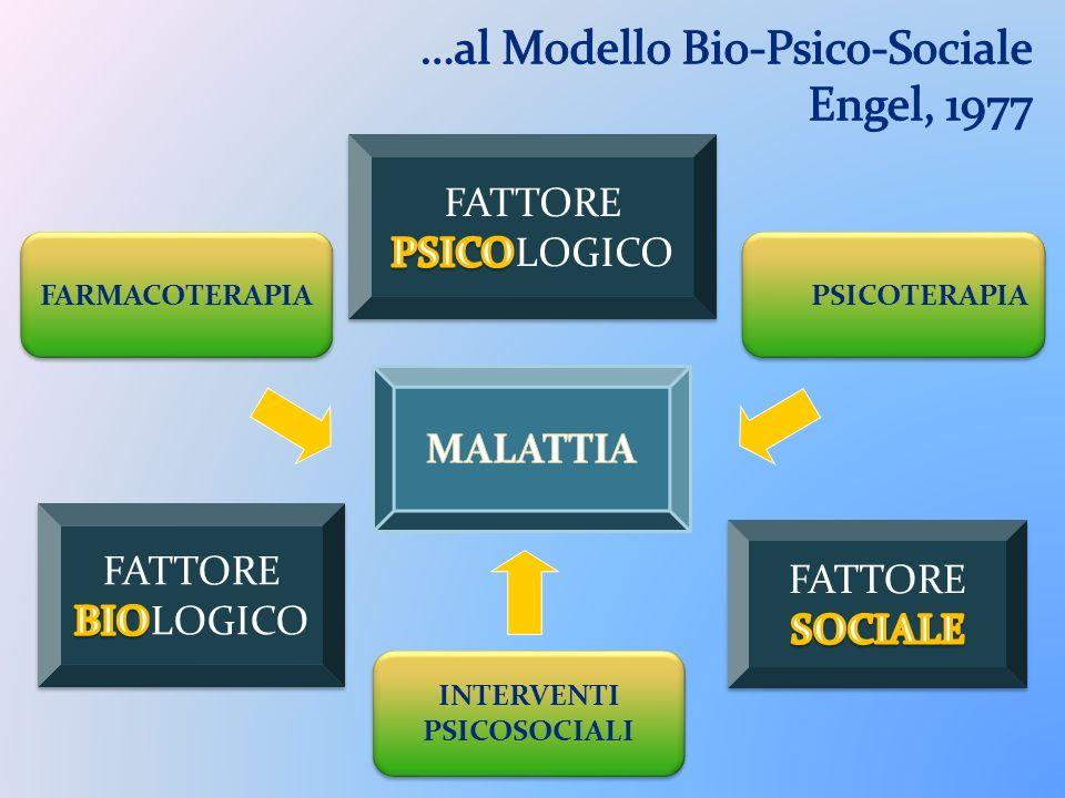 FARMACOTERAPIA INTERVENTI PSICOSOCIALI INTERVENTI PSICOSOCIALI PSICOTERAPIA