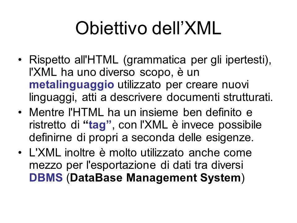 Obiettivo dellXML Rispetto all HTML (grammatica per gli ipertesti), l XML ha uno diverso scopo, è un metalinguaggio utilizzato per creare nuovi linguaggi, atti a descrivere documenti strutturati.