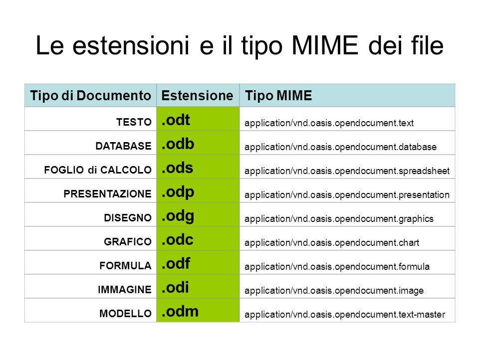 Modelli / Template Un template racchiude le informazioni di stile e formattazione del documento, ma non il contenuto del documento stesso.