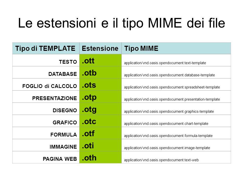 Specifiche del formato ODF Il formato OpenDocument supporta i metadati tramite un set di elementi metadati predefiniti, mantenendo ovviamente la possibilità per l utente di creare elementi personalizzati.