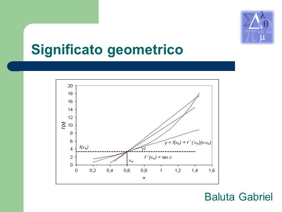 Significato geometrico Baluta Gabriel