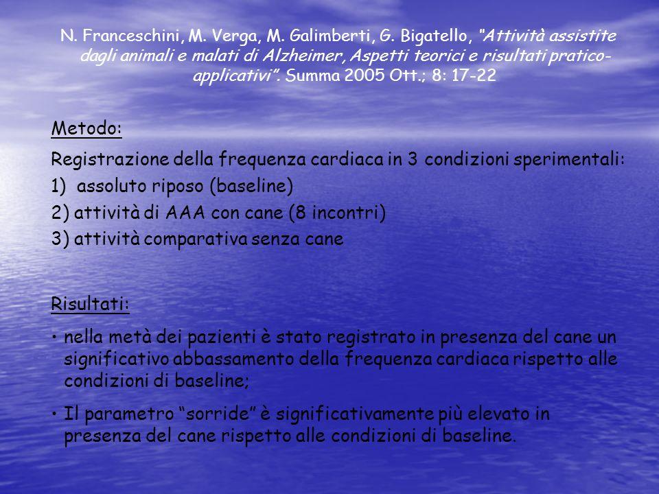 N. Franceschini, M. Verga, M. Galimberti, G. Bigatello, Attività assistite dagli animali e malati di Alzheimer, Aspetti teorici e risultati pratico- a