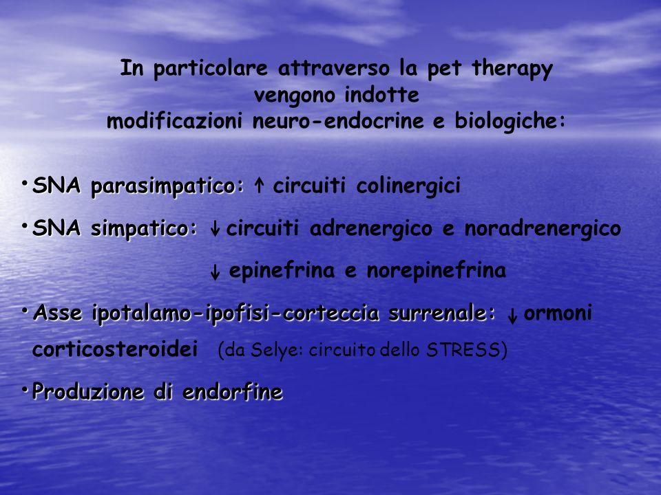 In particolare attraverso la pet therapy vengono indotte modificazioni neuro-endocrine e biologiche: SNA parasimpatico: SNA parasimpatico: circuiti co