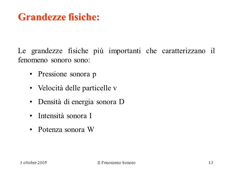 3 ottobre 2005Il Fenomeno Sonoro13 Grandezze fisiche: Le grandezze fisiche più importanti che caratterizzano il fenomeno sonoro sono: Pressione sonora