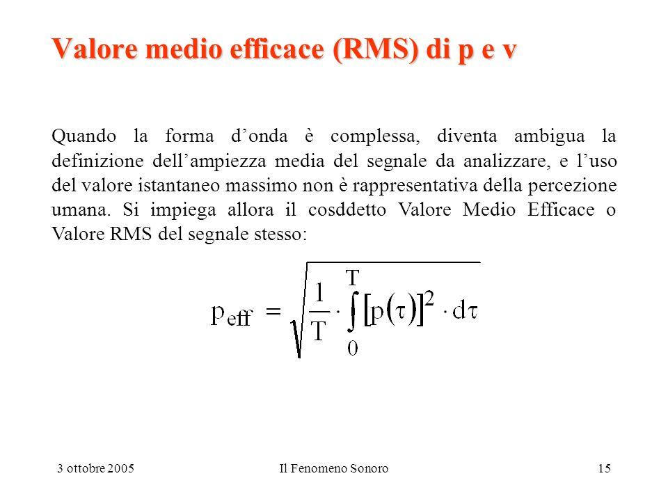 3 ottobre 2005Il Fenomeno Sonoro15 Valore medio efficace (RMS) di p e v Quando la forma donda è complessa, diventa ambigua la definizione dellampiezza