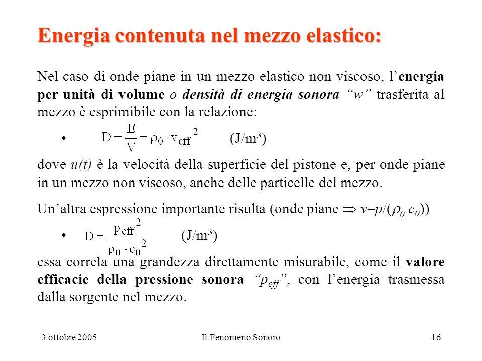 3 ottobre 2005Il Fenomeno Sonoro16 Energia contenuta nel mezzo elastico: Nel caso di onde piane in un mezzo elastico non viscoso, lenergia per unità d