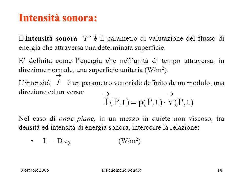 3 ottobre 2005Il Fenomeno Sonoro18 Intensità sonora: LIntensità sonora I è il parametro di valutazione del flusso di energia che attraversa una determ