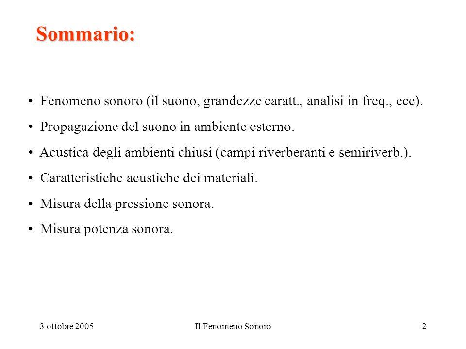 3 ottobre 2005Il Fenomeno Sonoro2 Sommario: Fenomeno sonoro (il suono, grandezze caratt., analisi in freq., ecc). Propagazione del suono in ambiente e