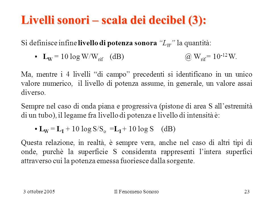 3 ottobre 2005Il Fenomeno Sonoro23 Livelli sonori – scala dei decibel (3): Si definisce infine livello di potenza sonora L W la quantità: L W = 10 log