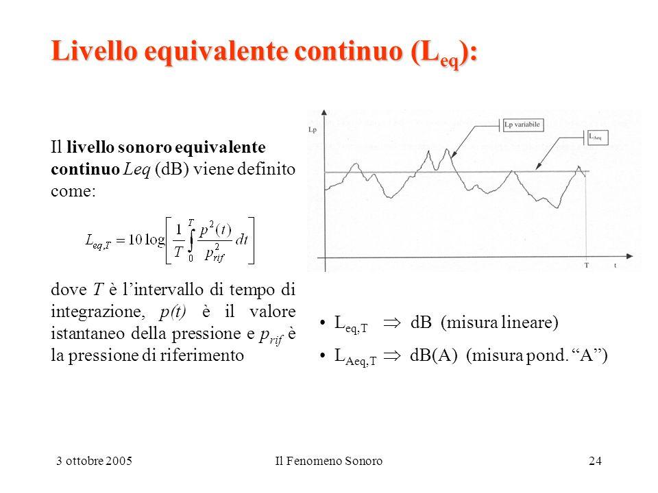3 ottobre 2005Il Fenomeno Sonoro24 Livello equivalente continuo (L eq ): Il livello sonoro equivalente continuo Leq (dB) viene definito come: dove T è