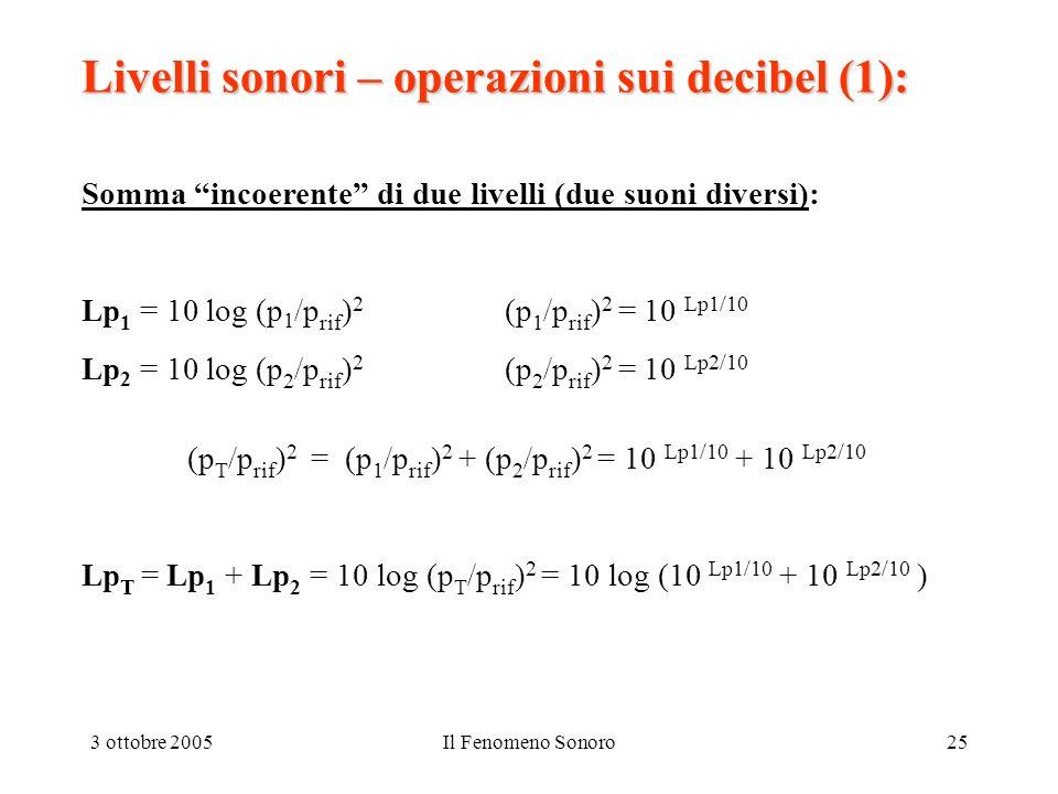 3 ottobre 2005Il Fenomeno Sonoro25 Livelli sonori – operazioni sui decibel (1): Somma incoerente di due livelli (due suoni diversi): Lp 1 = 10 log (p
