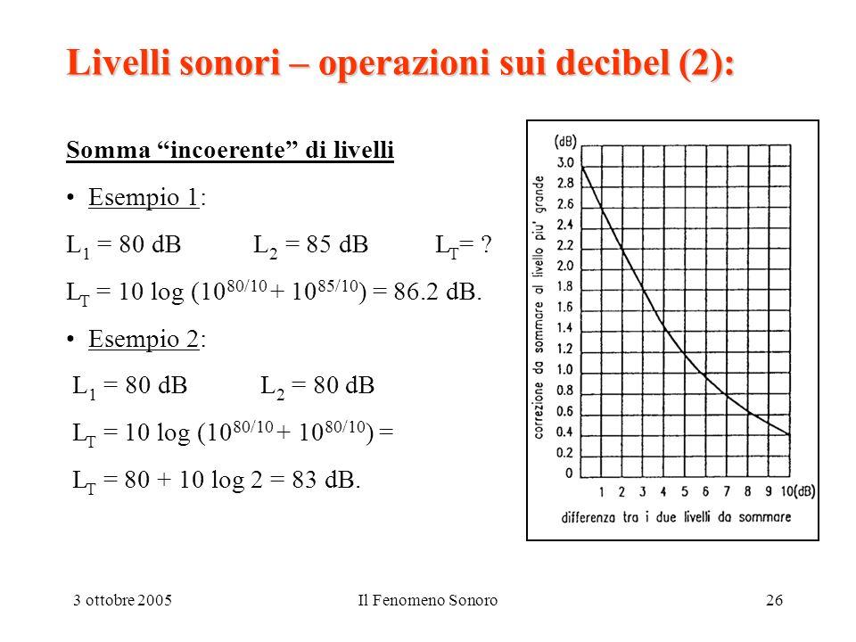 3 ottobre 2005Il Fenomeno Sonoro26 Livelli sonori – operazioni sui decibel (2): Somma incoerente di livelli Esempio 1: L 1 = 80 dB L 2 = 85 dB L T = ?