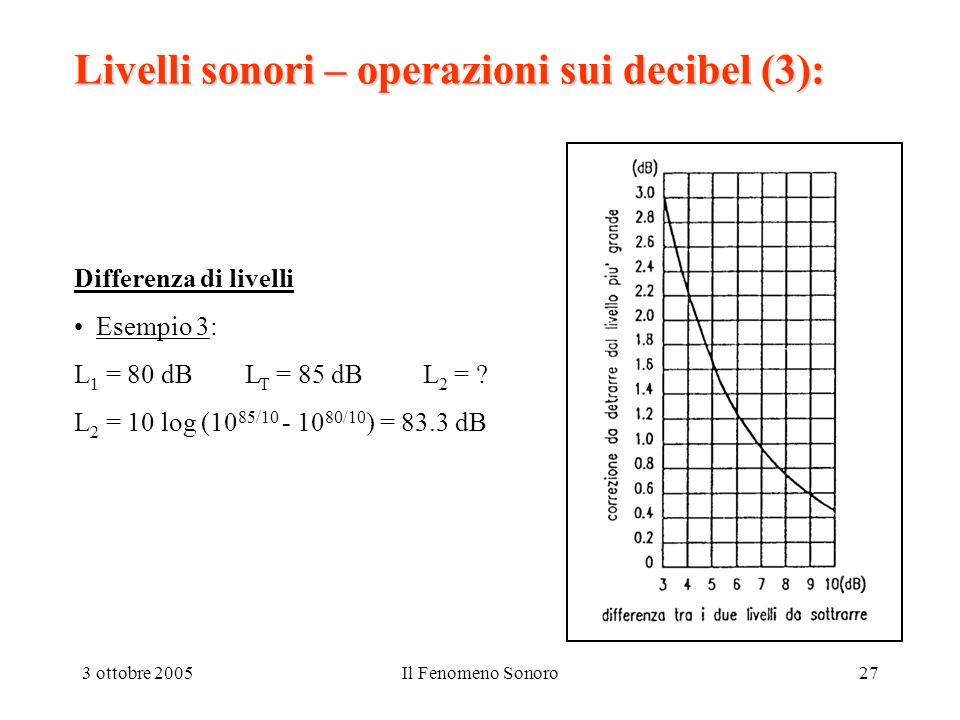 3 ottobre 2005Il Fenomeno Sonoro27 Livelli sonori – operazioni sui decibel (3): Differenza di livelli Esempio 3: L 1 = 80 dB L T = 85 dB L 2 = ? L 2 =