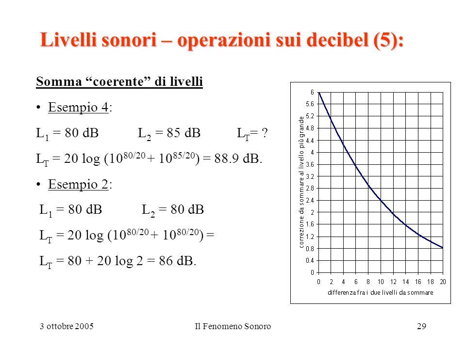 3 ottobre 2005Il Fenomeno Sonoro29 Livelli sonori – operazioni sui decibel (5): Somma coerente di livelli Esempio 4: L 1 = 80 dB L 2 = 85 dB L T = ? L