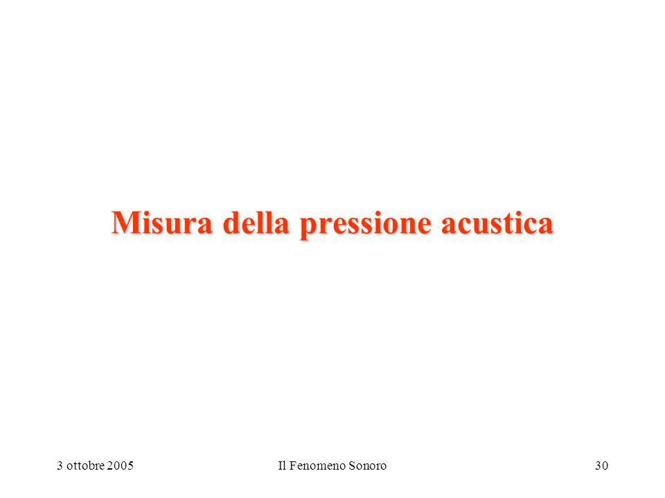 3 ottobre 2005Il Fenomeno Sonoro30 Misura della pressione acustica