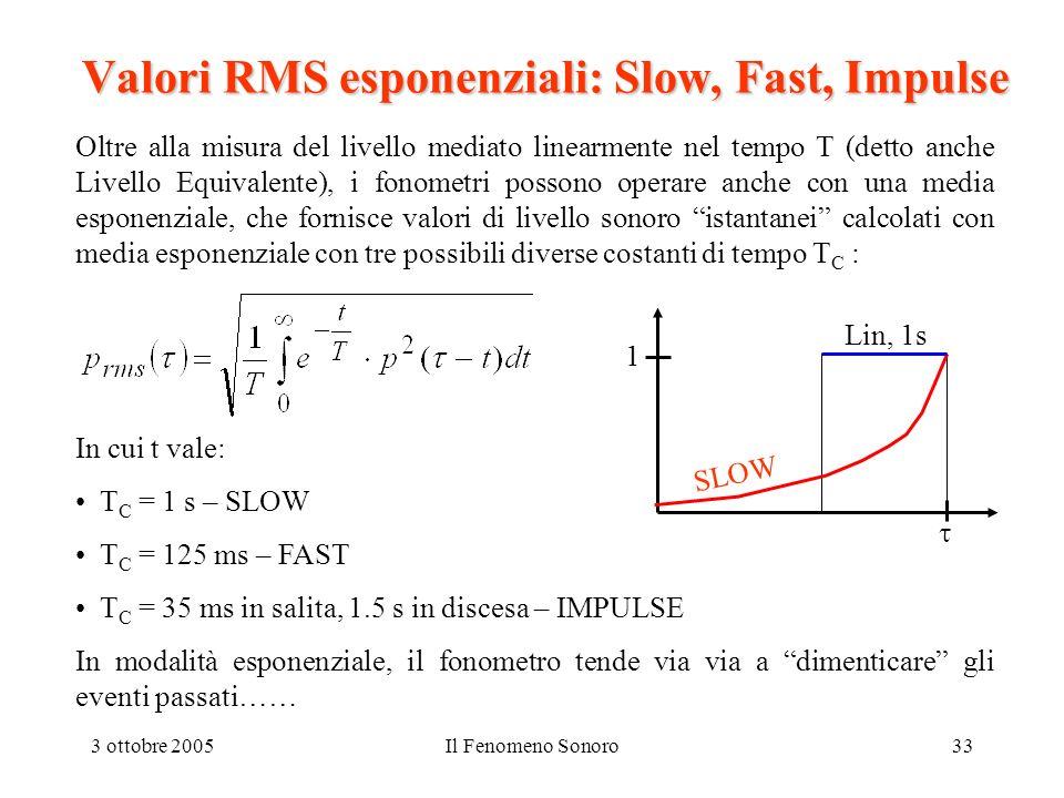 3 ottobre 2005Il Fenomeno Sonoro33 Valori RMS esponenziali: Slow, Fast, Impulse Oltre alla misura del livello mediato linearmente nel tempo T (detto a
