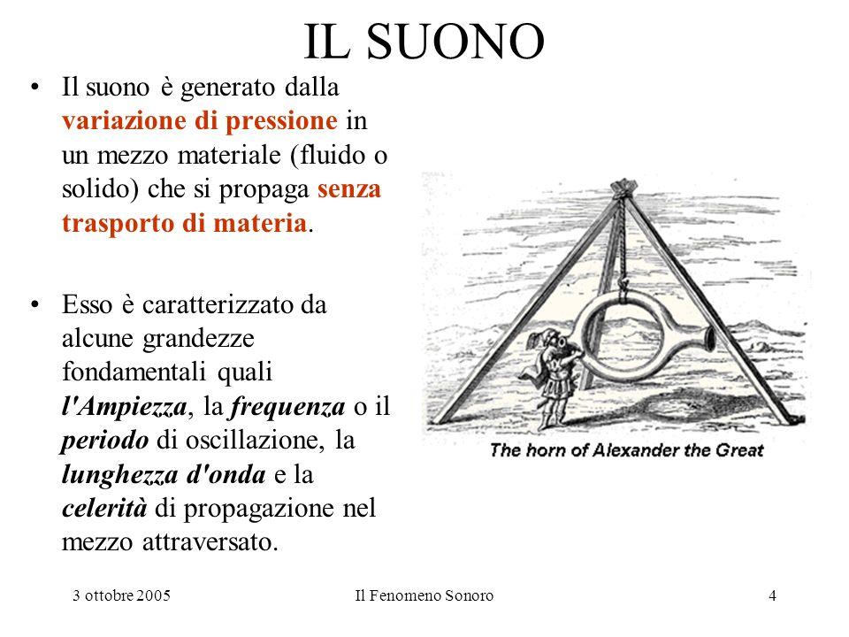 3 ottobre 2005Il Fenomeno Sonoro4 IL SUONO Il suono è generato dalla variazione di pressione in un mezzo materiale (fluido o solido) che si propaga se