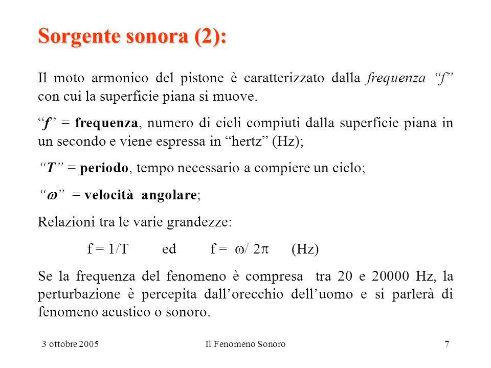 3 ottobre 2005Il Fenomeno Sonoro7 Sorgente sonora (2): Il moto armonico del pistone è caratterizzato dalla frequenza f con cui la superficie piana si