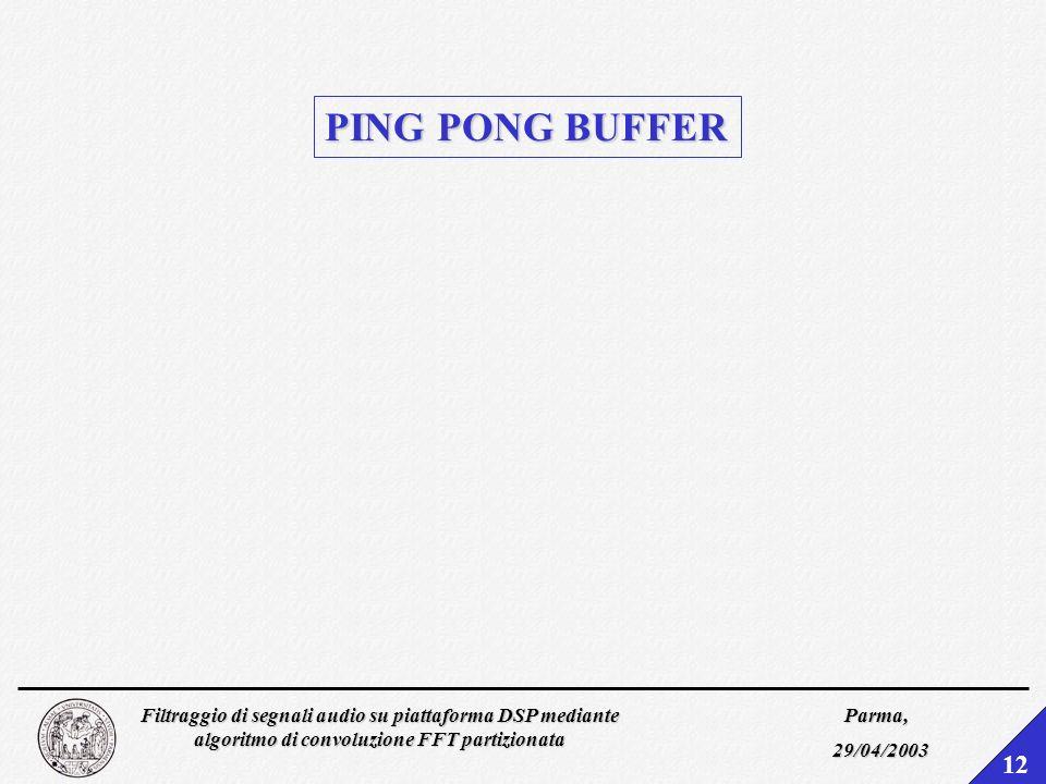 Filtraggio di segnali audio su piattaforma DSP mediante algoritmo di convoluzione FFT partizionata Parma, 29/04/2003 11 SIMULAZIONI MATLAB Convoluzion