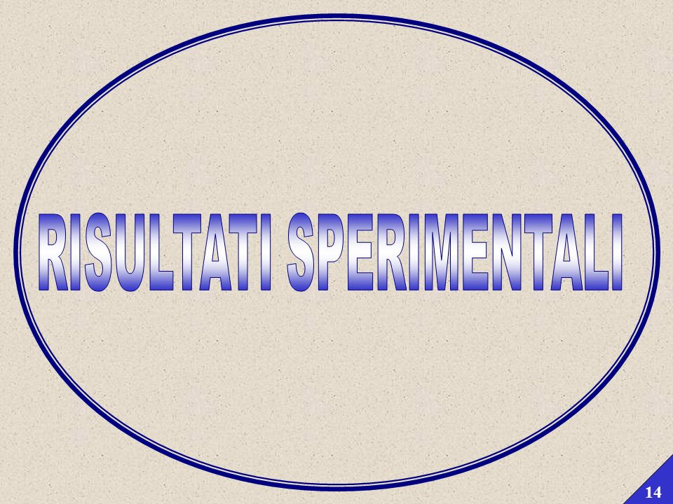 Filtraggio di segnali audio su piattaforma DSP mediante algoritmo di convoluzione FFT partizionata Parma, 29/04/2003 FFT[A] X Filter[0] Computation ci