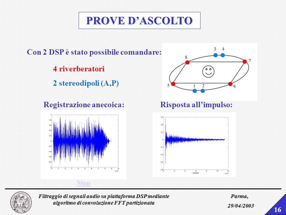 Filtraggio di segnali audio su piattaforma DSP mediante algoritmo di convoluzione FFT partizionata Parma, 29/04/2003 15 EFFICIENZA FFT 8192 punti Late