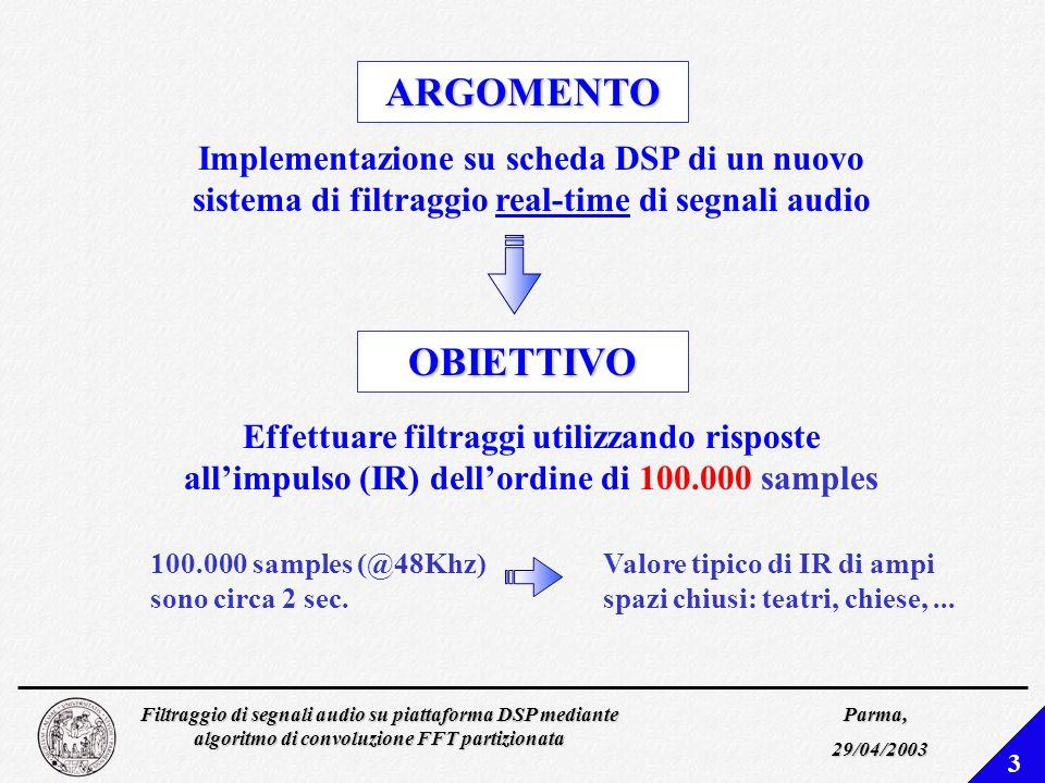 Filtraggio di segnali audio su piattaforma DSP mediante algoritmo di convoluzione FFT partizionata Parma, 29/04/2003 3 ARGOMENTO Implementazione su scheda DSP di un nuovo sistema di filtraggio real-time di segnali audio OBIETTIVO Effettuare filtraggi utilizzando risposte allimpulso (IR) dellordine di 100.000 samples 100.000 samples (@48Khz) sono circa 2 sec.