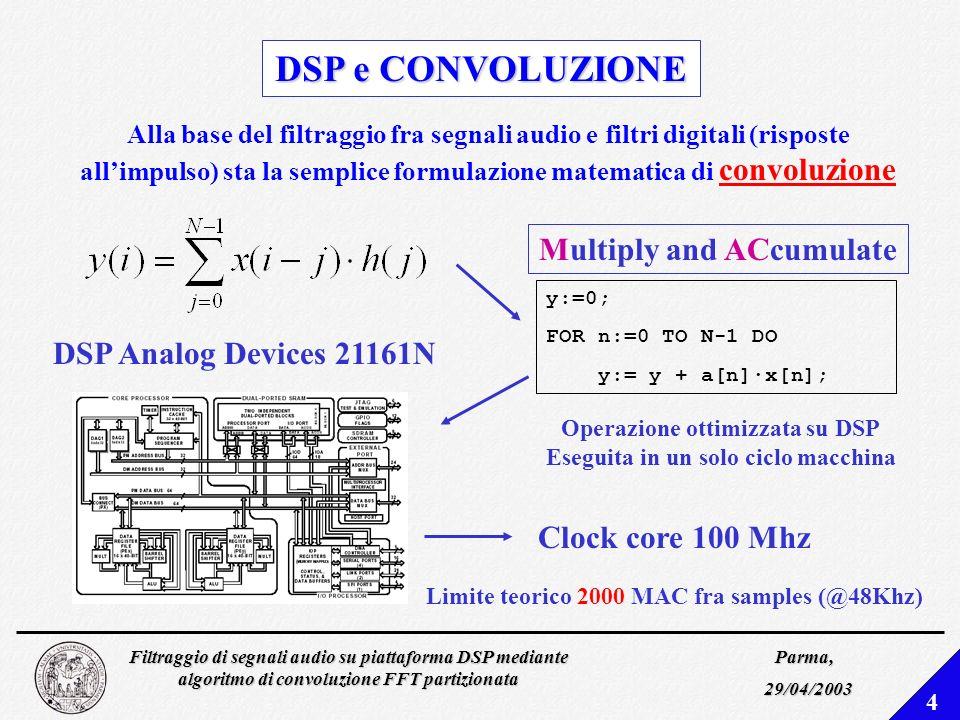 Filtraggio di segnali audio su piattaforma DSP mediante algoritmo di convoluzione FFT partizionata Parma, 29/04/2003 4 DSP e CONVOLUZIONE Alla base del filtraggio fra segnali audio e filtri digitali (risposte allimpulso) sta la semplice formulazione matematica di convoluzione DSP Analog Devices 21161N y:=0; FOR n:=0 TO N-1 DO y:= y + a[n]·x[n]; Multiply and ACcumulate Operazione ottimizzata su DSP Eseguita in un solo ciclo macchina Clock core 100 Mhz Limite teorico 2000 MAC fra samples (@48Khz)