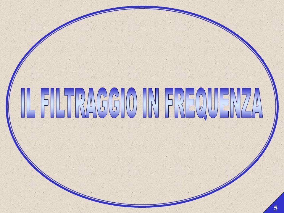 Filtraggio di segnali audio su piattaforma DSP mediante algoritmo di convoluzione FFT partizionata Parma, 29/04/2003 4 DSP e CONVOLUZIONE Alla base de