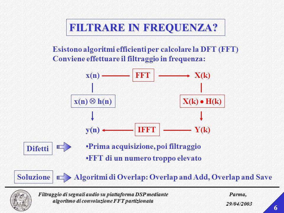 Filtraggio di segnali audio su piattaforma DSP mediante algoritmo di convoluzione FFT partizionata Parma, 29/04/2003 16 PROVE DASCOLTO Stop 4 riverberatori 2 stereodipoli (A,P) Con 2 DSP è stato possibile comandare: Registrazione anecoica:Risposta allimpulso: