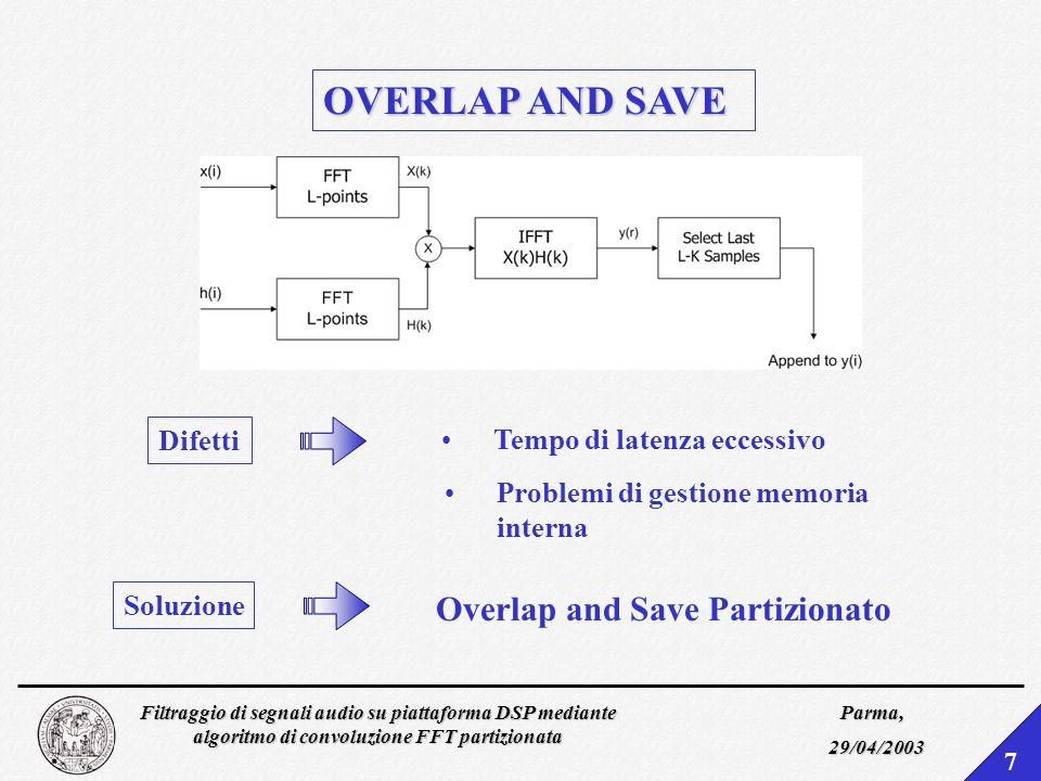 OVERLAP AND SAVE Filtraggio di segnali audio su piattaforma DSP mediante algoritmo di convoluzione FFT partizionata Parma, 29/04/2003 7 Soluzione Difetti Overlap and Save Partizionato Tempo di latenza eccessivo Problemi di gestione memoria interna