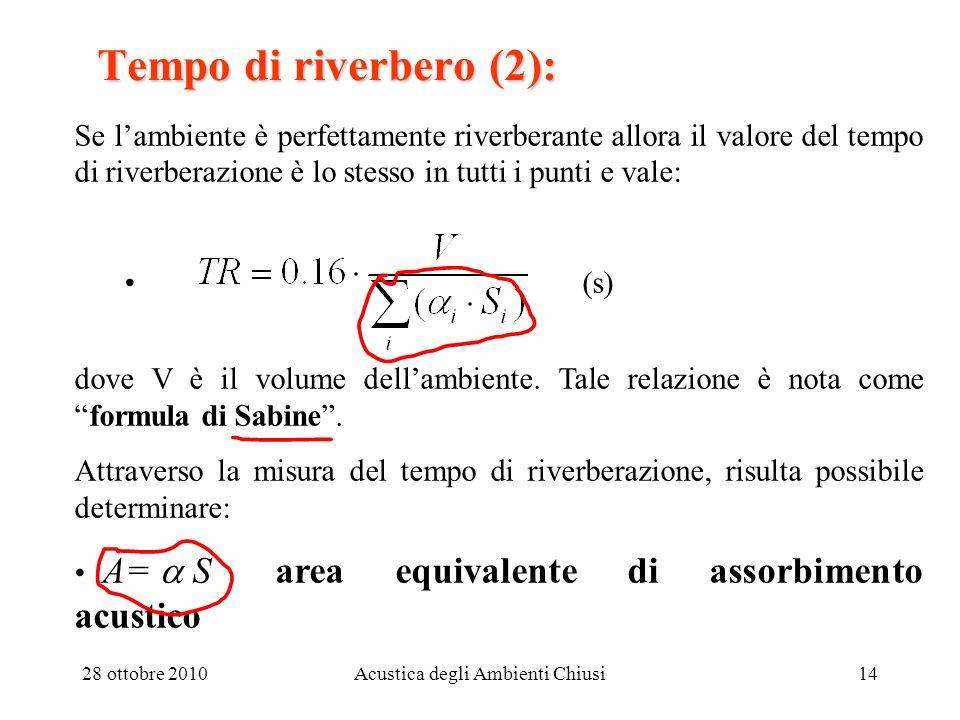 28 ottobre 2010Acustica degli Ambienti Chiusi14 Tempo di riverbero (2): Se lambiente è perfettamente riverberante allora il valore del tempo di riverb
