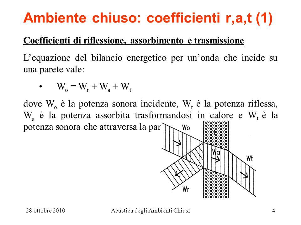 28 ottobre 2010Acustica degli Ambienti Chiusi4 Ambiente chiuso: coefficienti r,a,t (1) Coefficienti di riflessione, assorbimento e trasmissione Lequaz