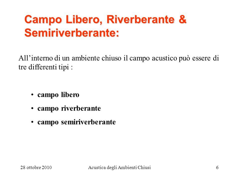 28 ottobre 2010Acustica degli Ambienti Chiusi6 Campo Libero, Riverberante & Semiriverberante: Allinterno di un ambiente chiuso il campo acustico può e